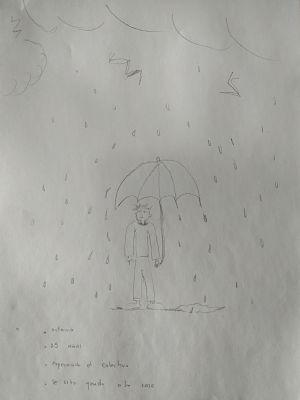 modelo de test persona bajo la lluvia