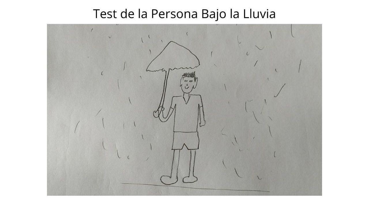 El Test Persona Bajo La Lluvia Qué Es Y Cómo Se Interpreta