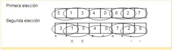 ejemplo de elección test de luscher